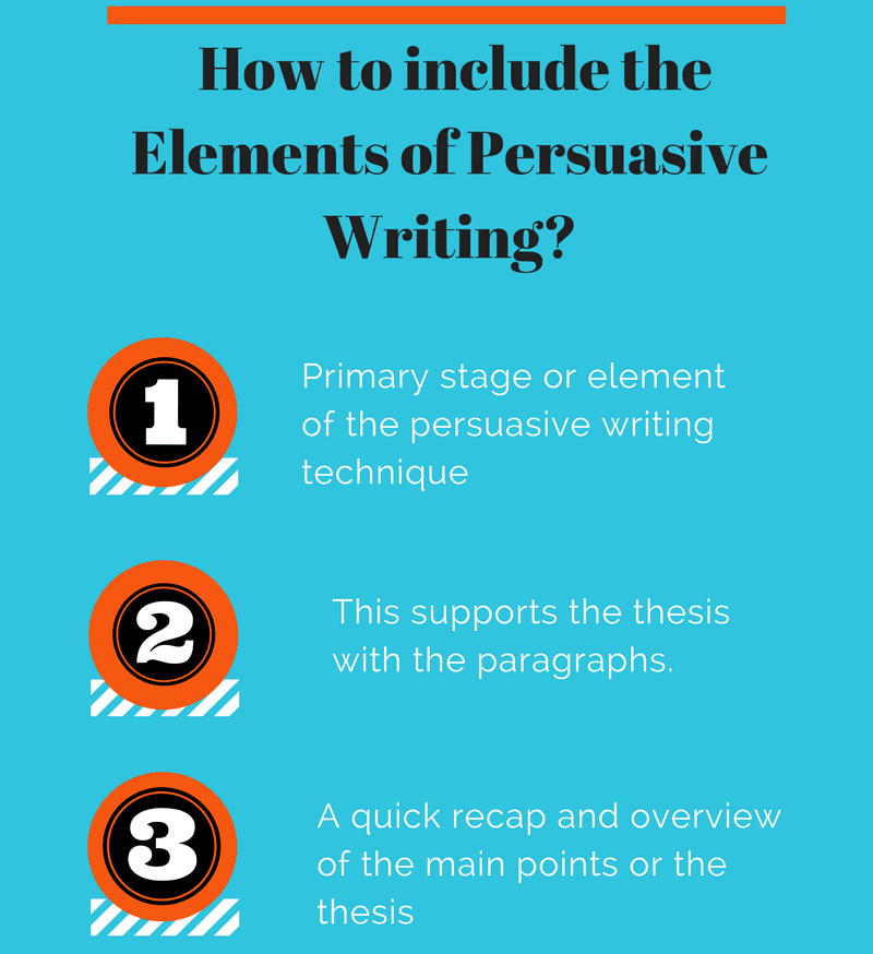 persuasive strategies in writing Techniques and strategies for writing persuasive or argumentative essays.
